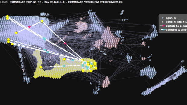 An OpenCorporates visualization of Goldman Sachs subsidiaries around the world.