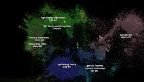 Paperscape, a visualization of scientific papers on the online repository ArXiv