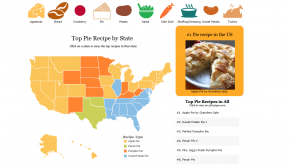 A map visualization of most popular Thanksgiving recipes