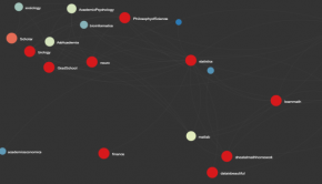 A close-up of Redditviz, a visualization tool for social news website Reddit.