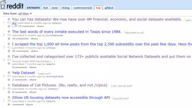 The /r/Datasets subreddit