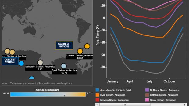 EMC visualization for the Willis Resilience antarctic trek.