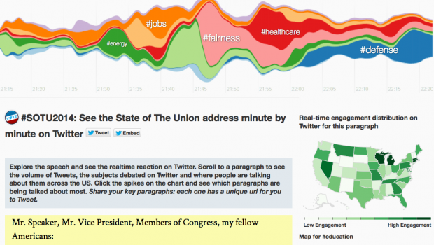 State of the Union visualization