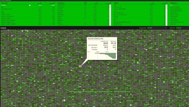 A screenshot from GenderMap.