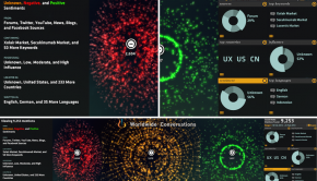 An interactive media visualization from Novartis and Periscopic