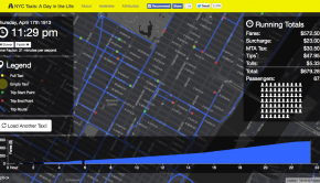 A visualization of New York City's taxi activity.