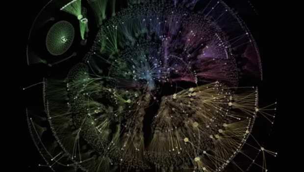 Autodesk's OrgOrgChart visualization