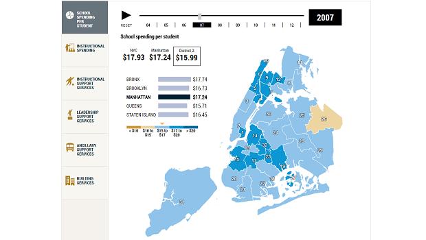 New York Education Spending