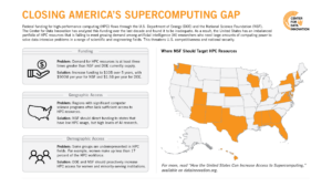 Closing America's Supercomputing Gap